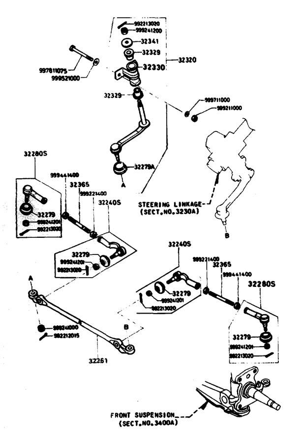 Steering Linkage